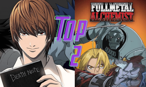 Most Popular Anime in America